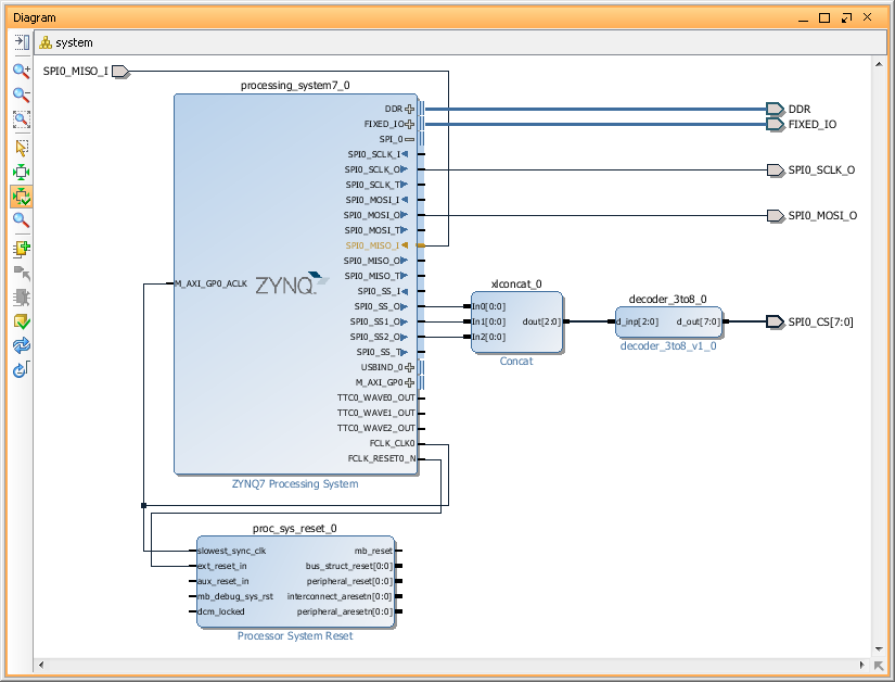 Howto create and package IP using Xilinx Vivado 2014 1 – d9 Tech Blog