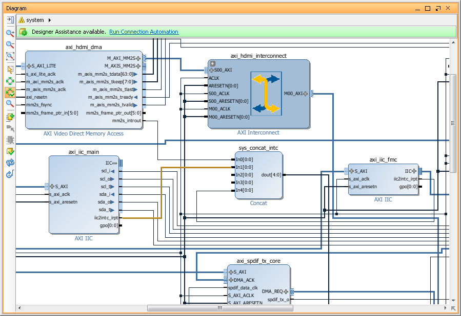 d9 Tech Blog – Page 3 – My interests include C++/Qt, Zynq